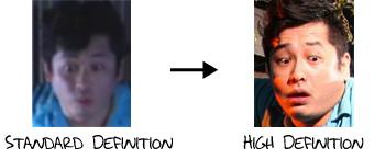 写真はハイデフのイメージです。